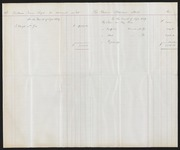 Bulwer Standard Mill Monthly Cash Statements, 1879/1885